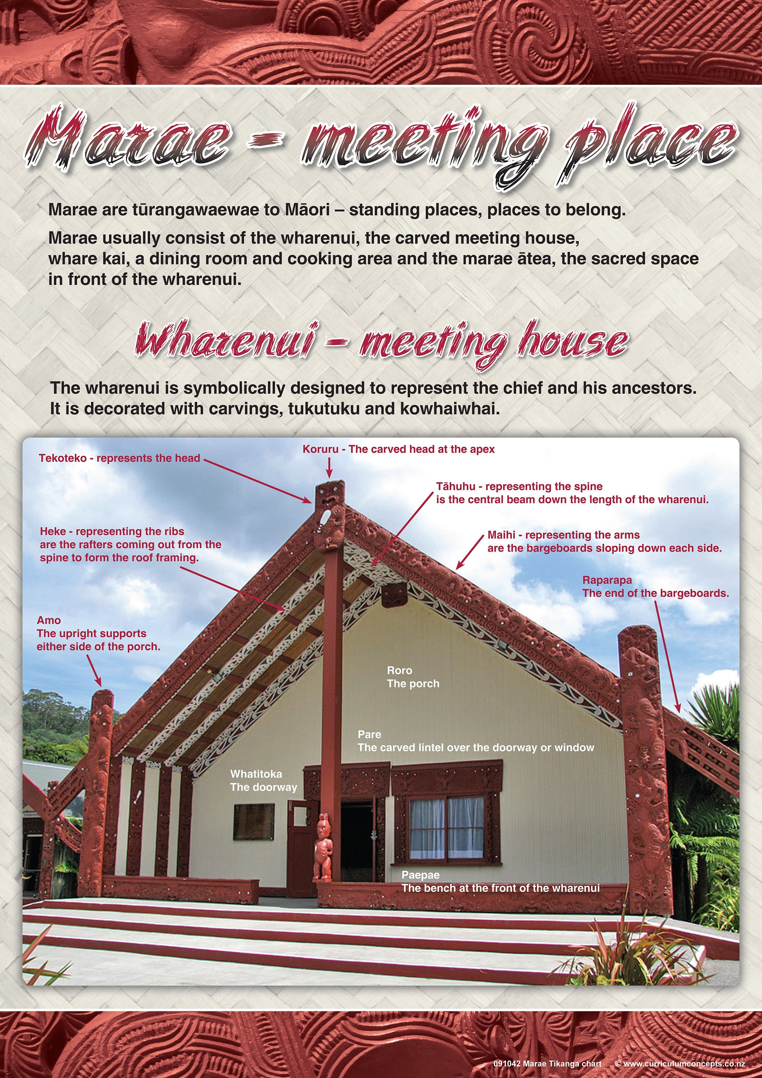 Marae Bilingual Chart Set
