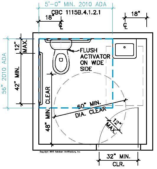 ADA Bathroom Dimensions Get ADA Bathroom Requirements At