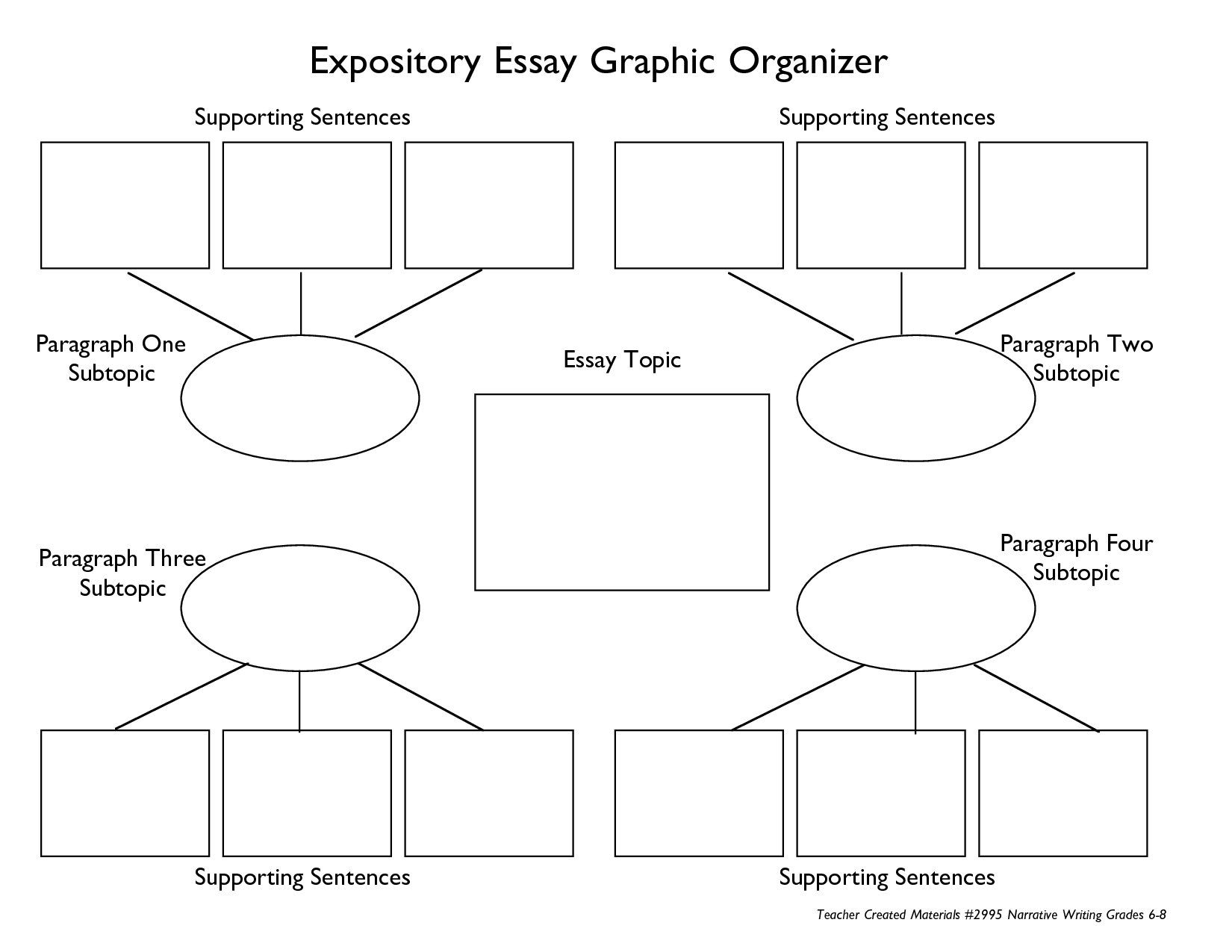 Graphic Organizers For Writing Essays Expository Organizer Supporting Sentence Subtopic Green
