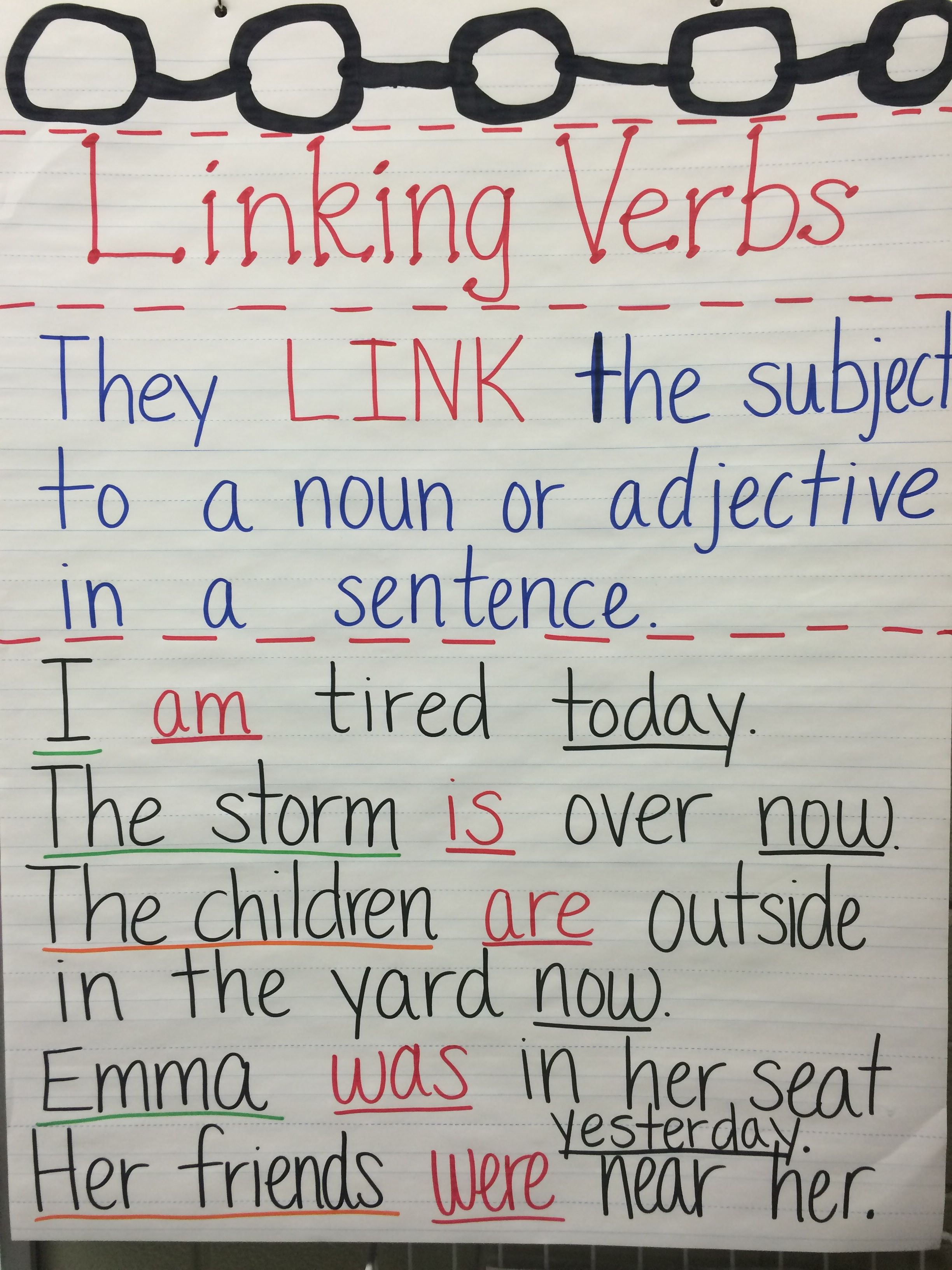 Am Are Was And Were Anchor Chart Linking Verbs