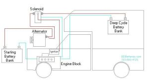 Image result for rv battery isolator wiring diagram | rv