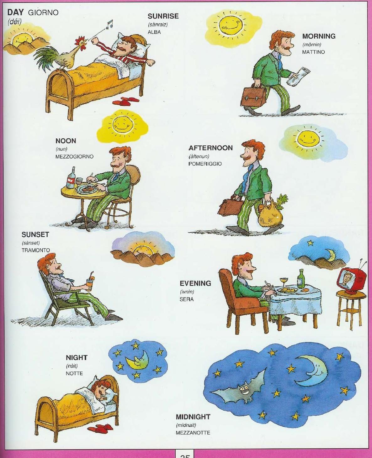 Parole Inglesi Per Piccoli E Grandi