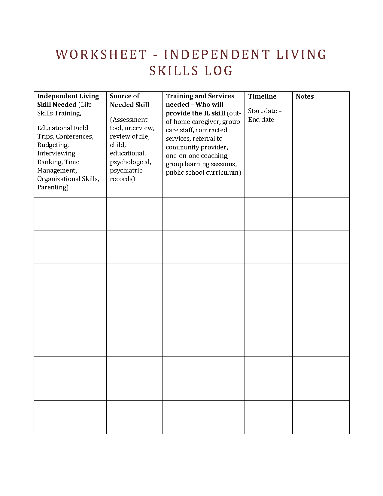 Worksheet Independent Living Skills Worksheets Grass Fedjp Worksheet Study Site