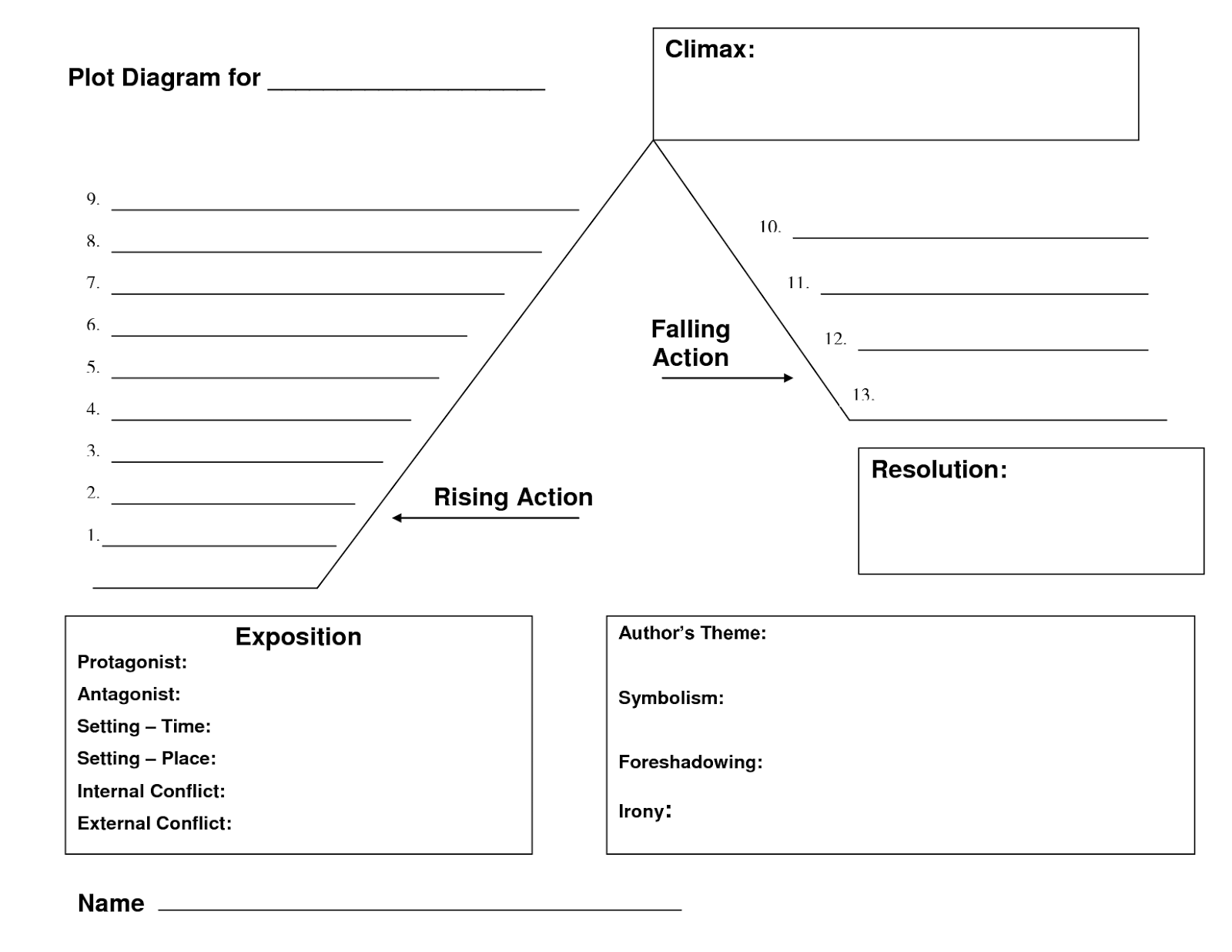 Book Report Outline Template Organizer Common Core