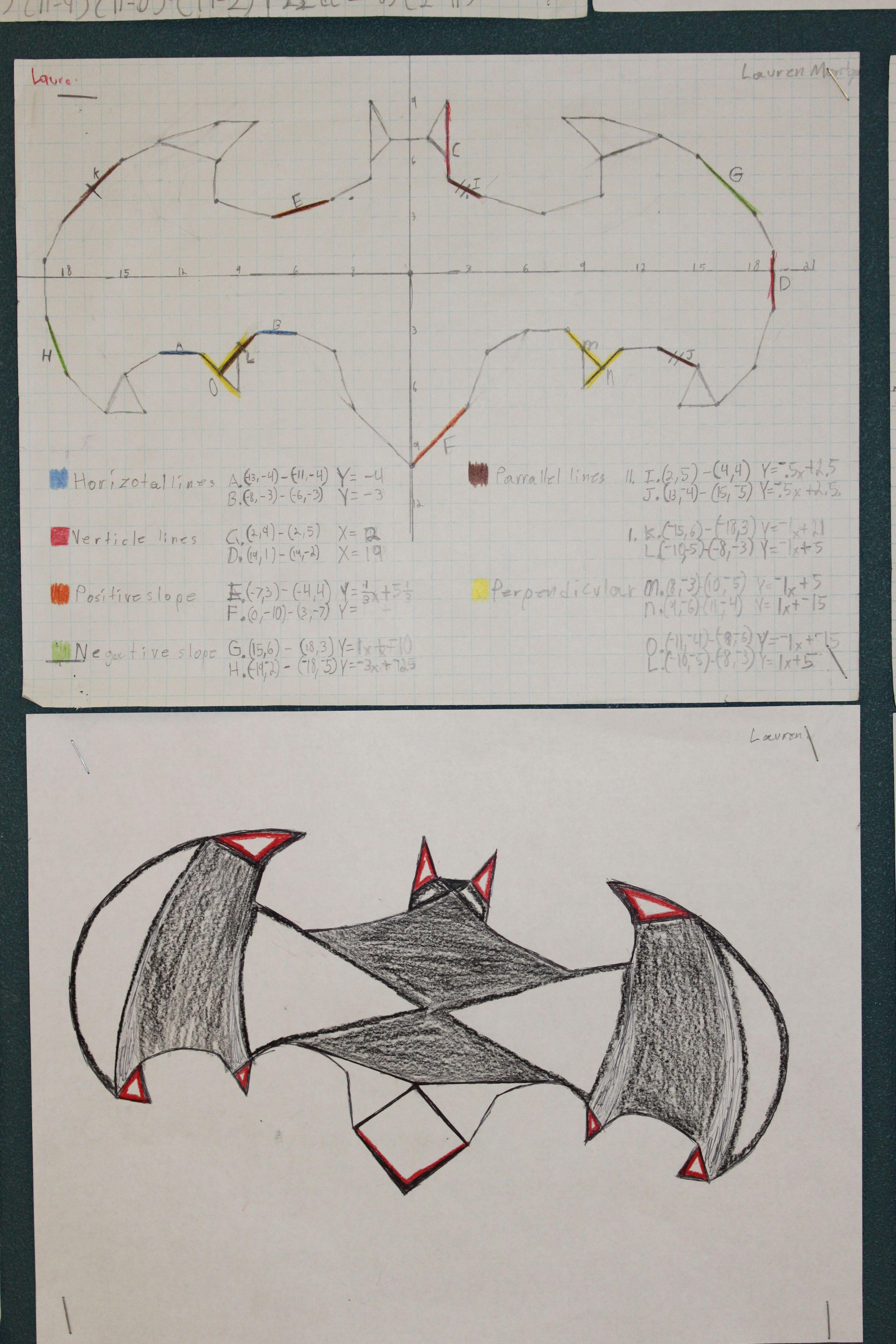 Quadratic Graphs Worksheet Middle School