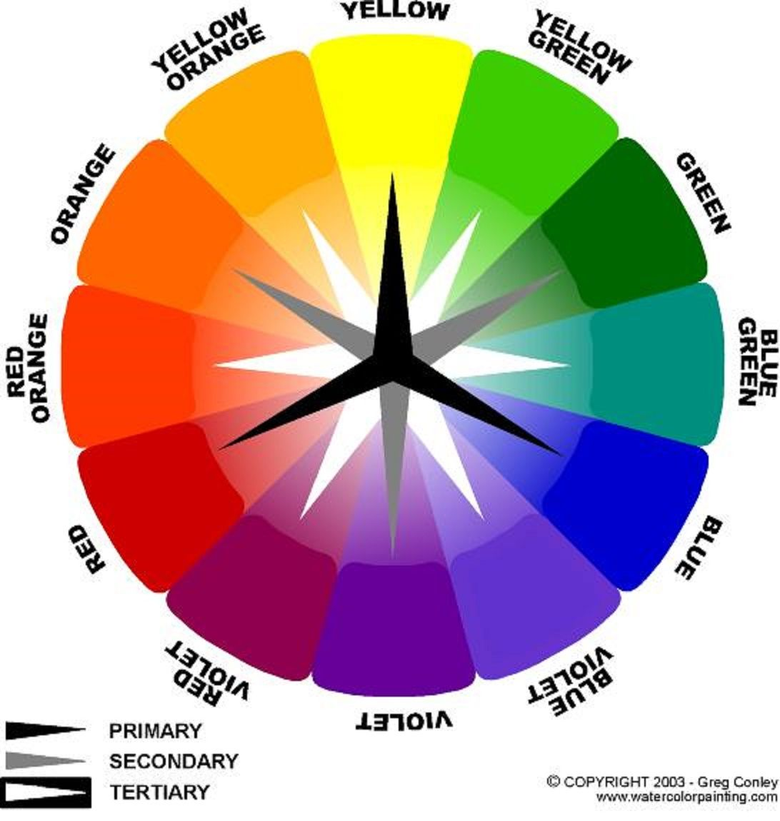The Color Wheel The 12 Part Color Wheel Is A
