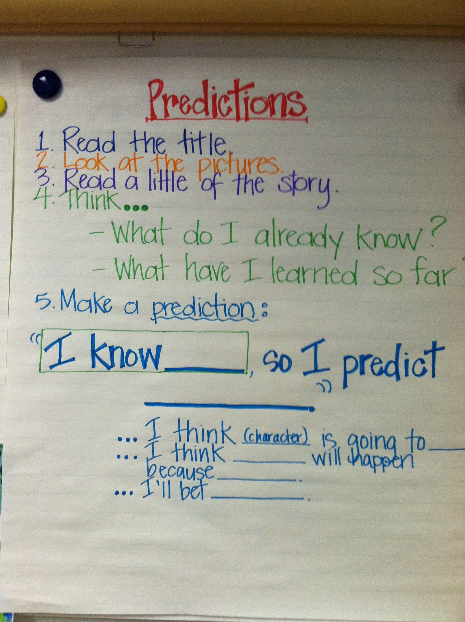 Making Predictions Anchor Chart With Sentence Frames
