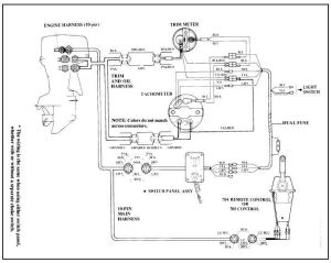 Boat Trim Gauge Wiring Diagram Nilza | Bass Boat