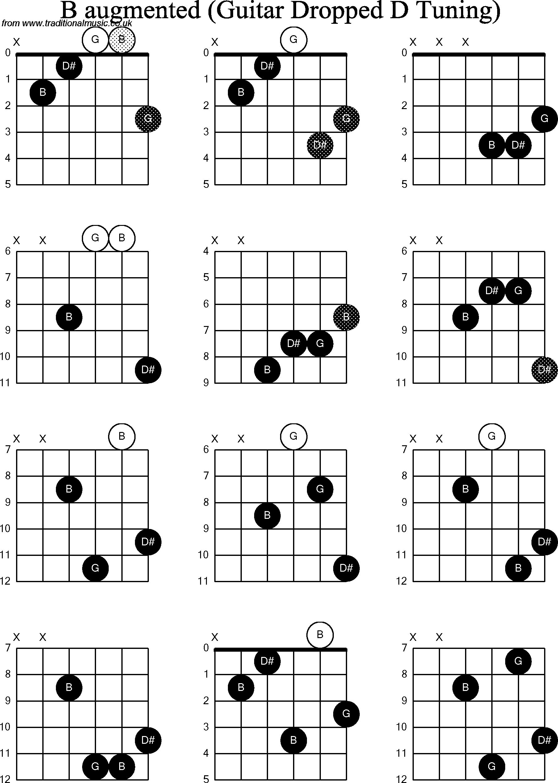 Image From Aditionalmusic Chords