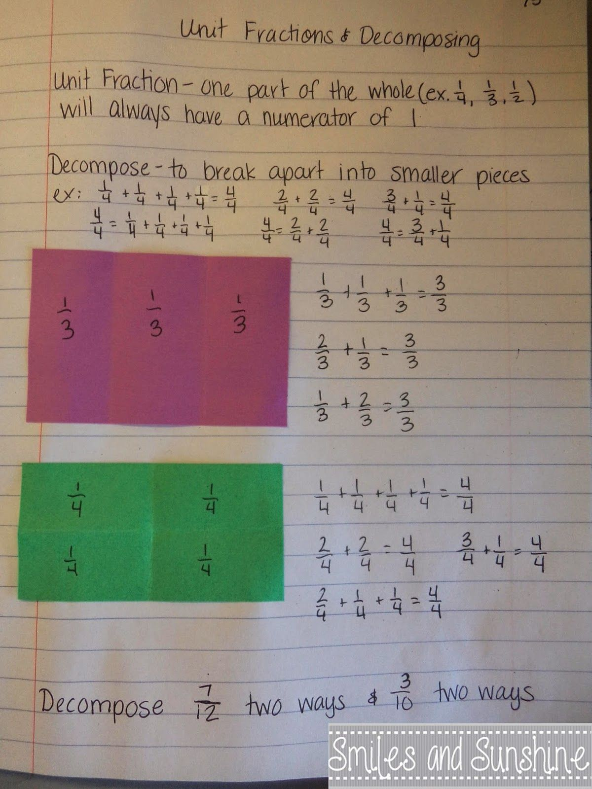 Check Out This Fraction Lesson About Decomposing Fractions