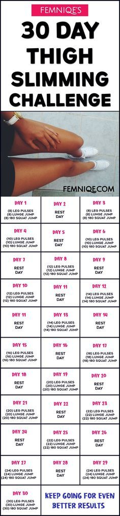 30 Day Thigh Slimming Challenge – If you want to know How To Lose Thigh Fat in 1 month then you should do this challenge- In this