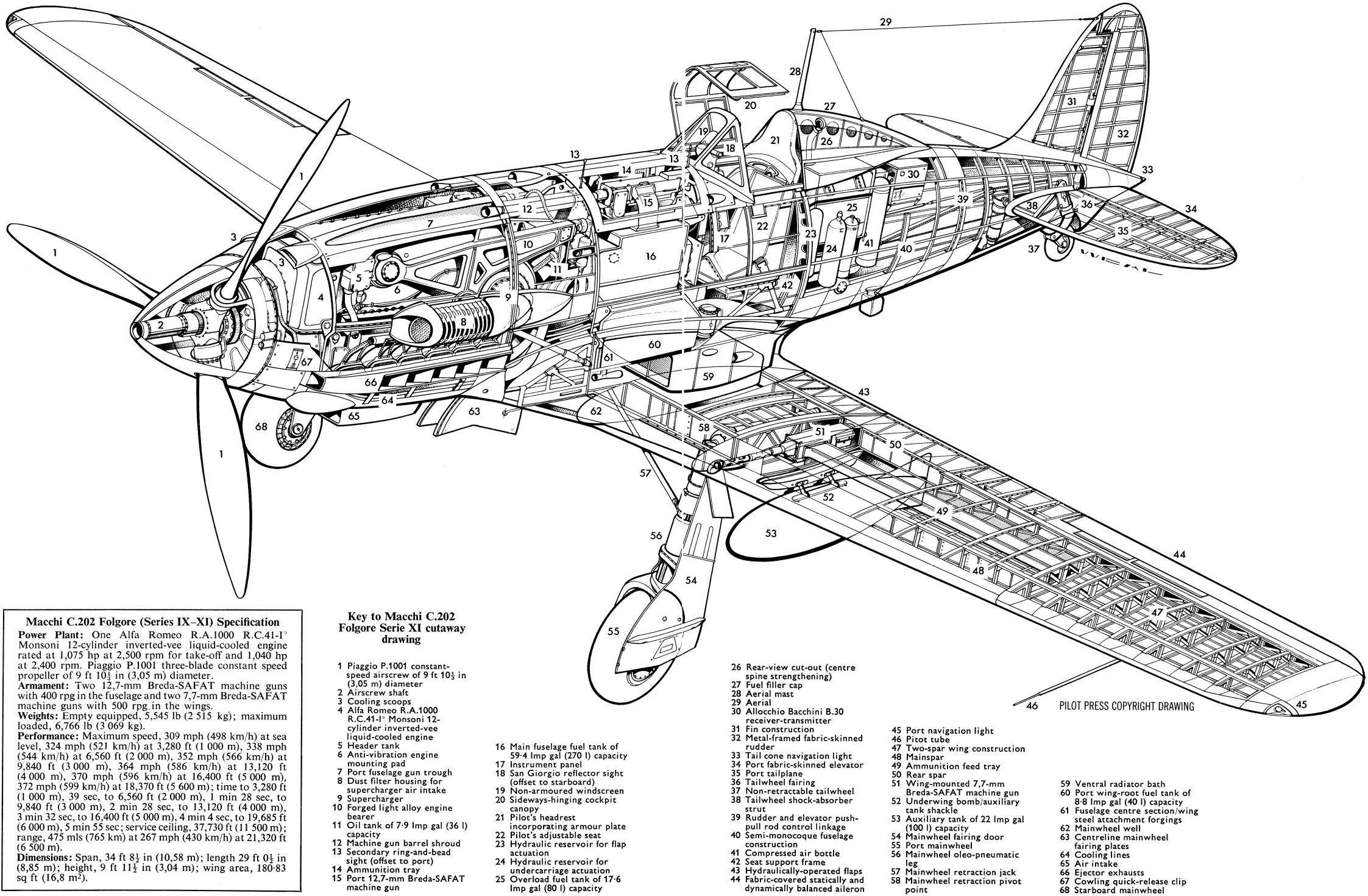 Macchi C 202 Folgore Series Ix Xi Cutaways