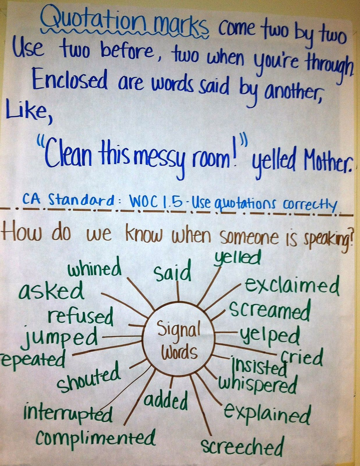 Loving 2nd Grade Anchor Charts