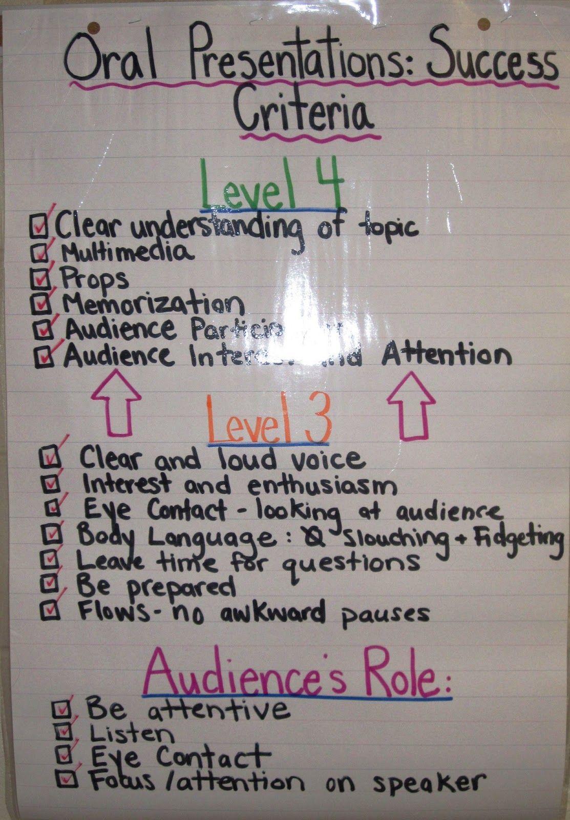 Oral Presentation Success Criteria Plus Other Classroom