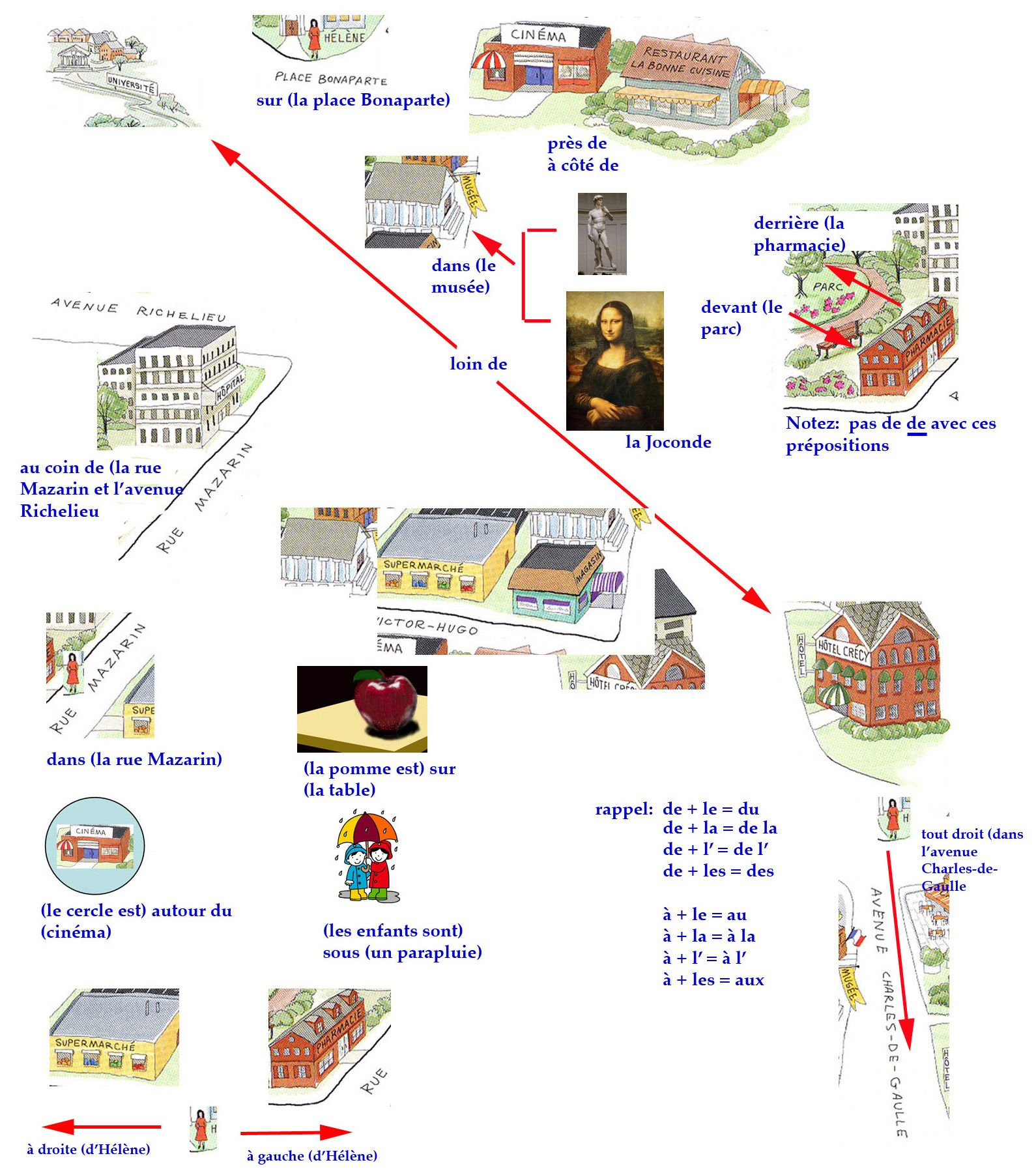 Images About Fle