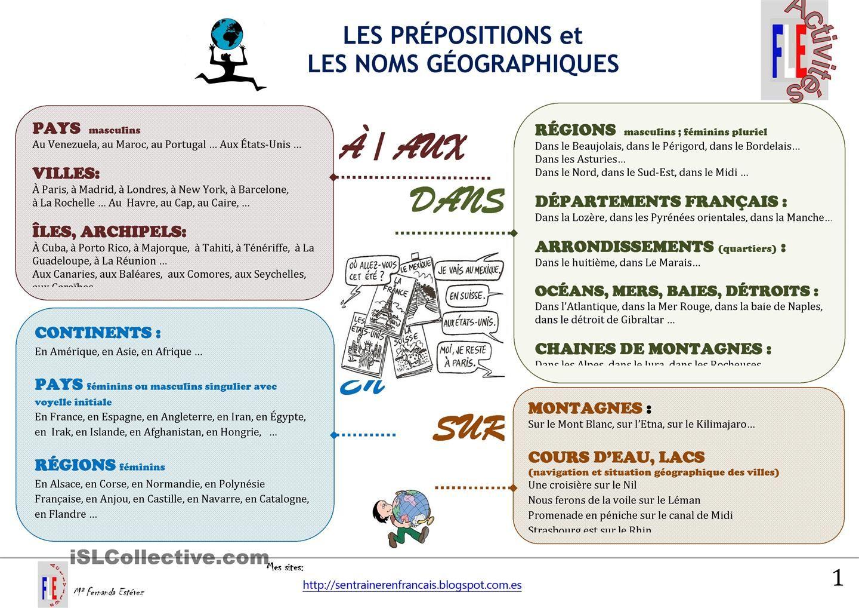 Les Prepositions Et La Gaeographie