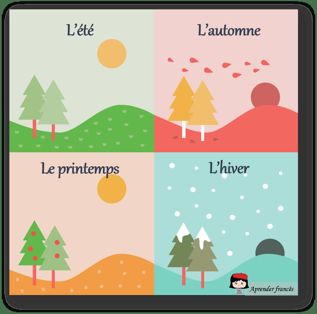 Les Saisons Fle Vocabulary Seasons