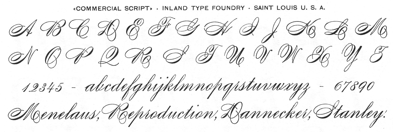 Spencerian Script Caligrafia Inglesa