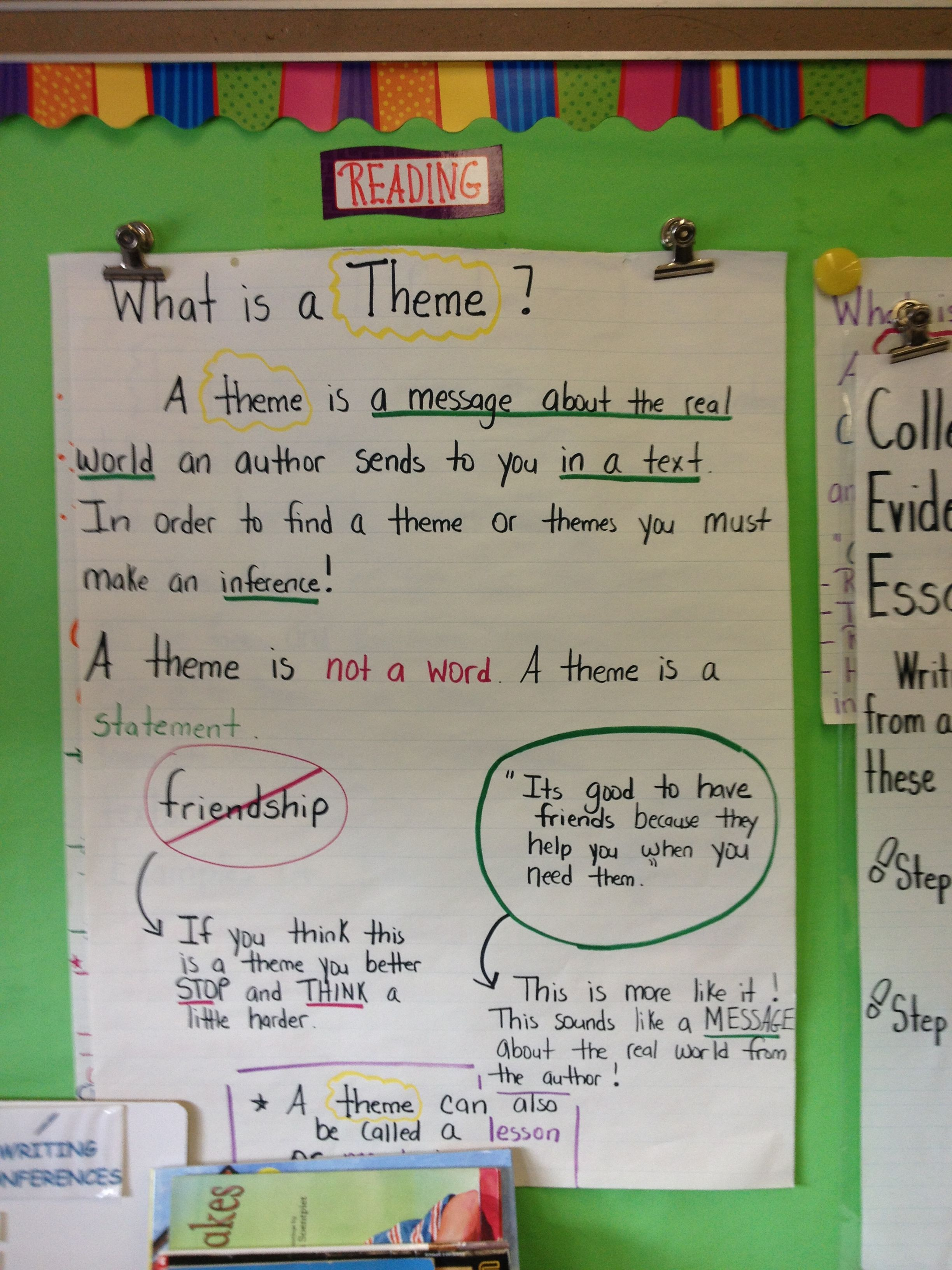 This Poster Explains What A Theme Is And Helps Students