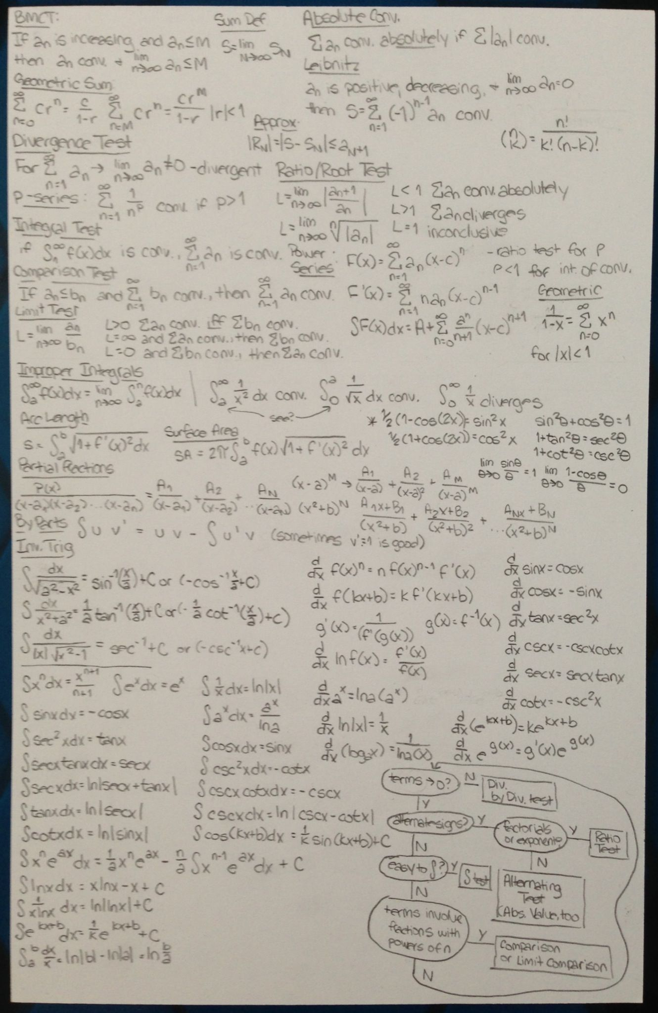 Calculus Ii Final Cheat Sheet