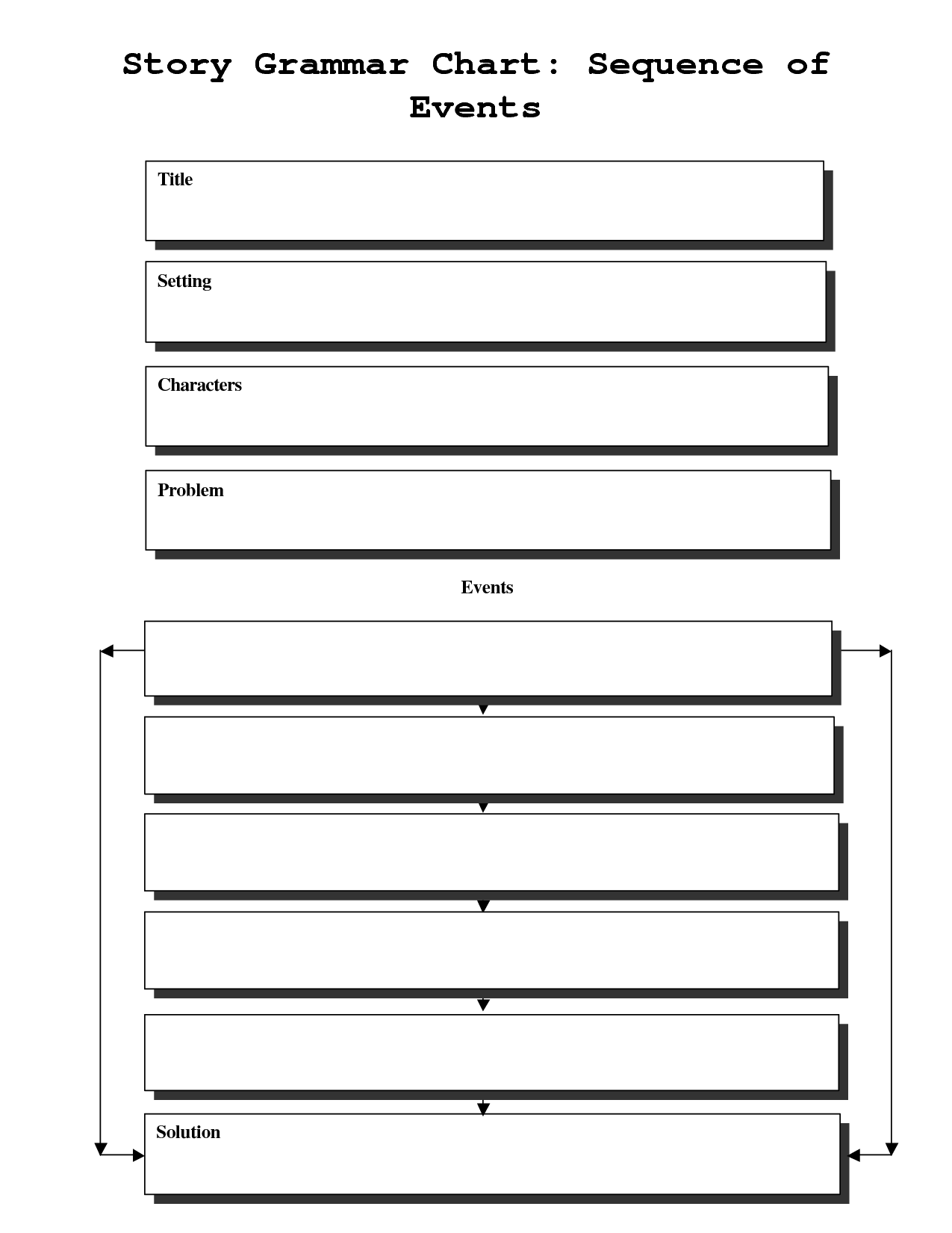 Story Sequence Chart