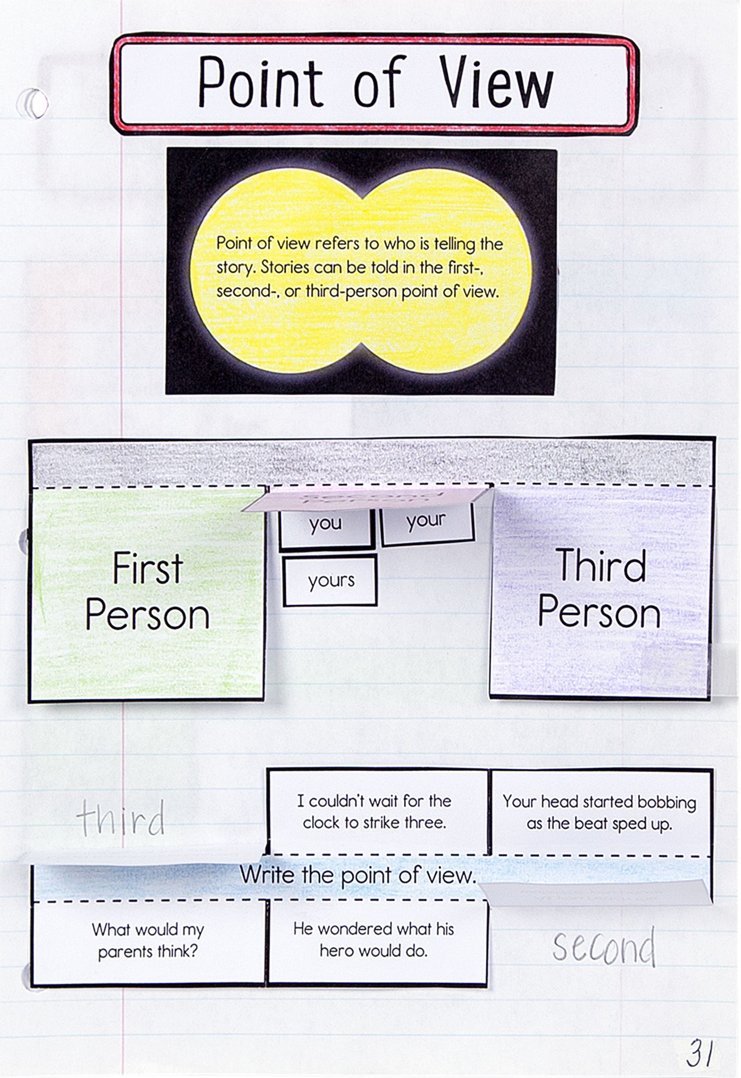 Great Pov Activity From New Interactive Notebook Template Workbooks