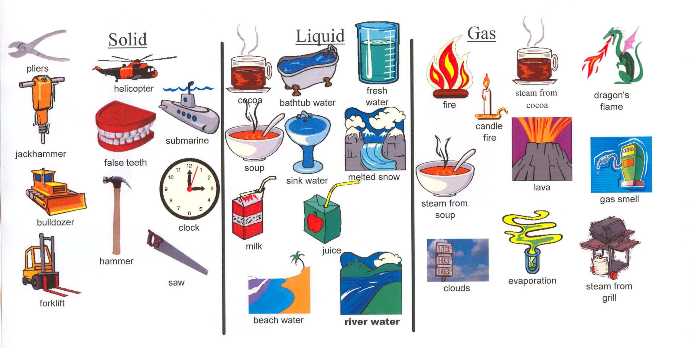 Solid Liquid Gas Examples