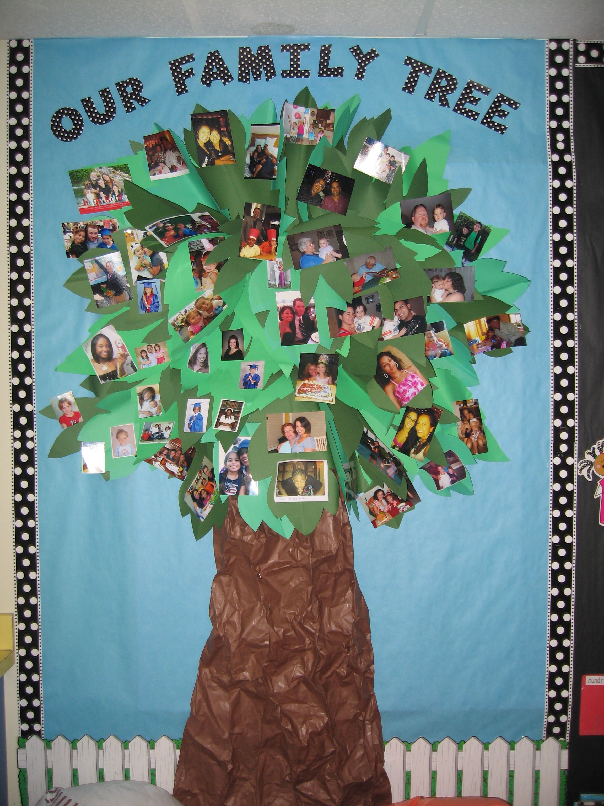 Each Child Brings In Photos Of Family Members To Hang On