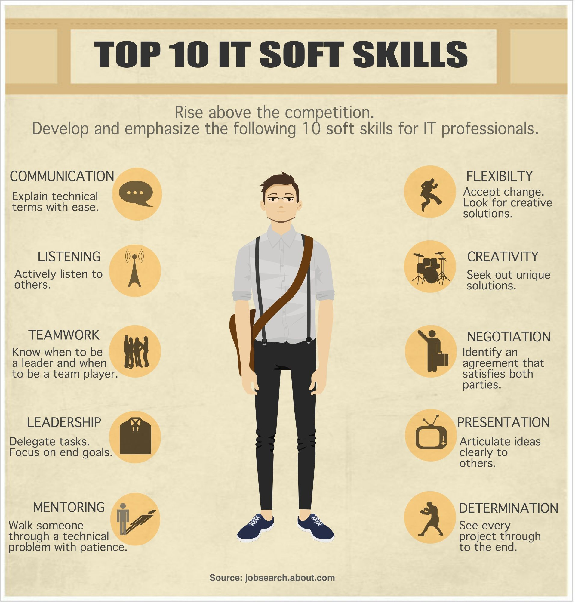 Top 10 It Soft Skills