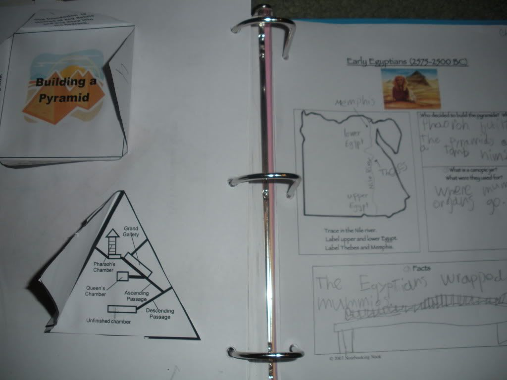 Story Of The World 1 Ancient Egypt Notebooking Ideas