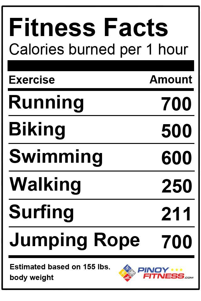 Insanity 20 minute workout calories burned workout How many calories do you burn doing yard work