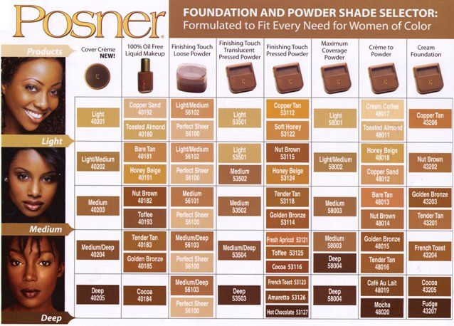 Loreal Foundation Color Chart Ibovnathandedecker