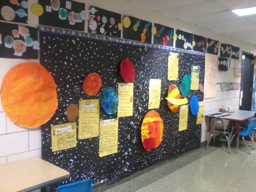 My Kiddos Hard Work 3d Solar System Thank You Pinterest For The Idea Oh And My Hubby Helped