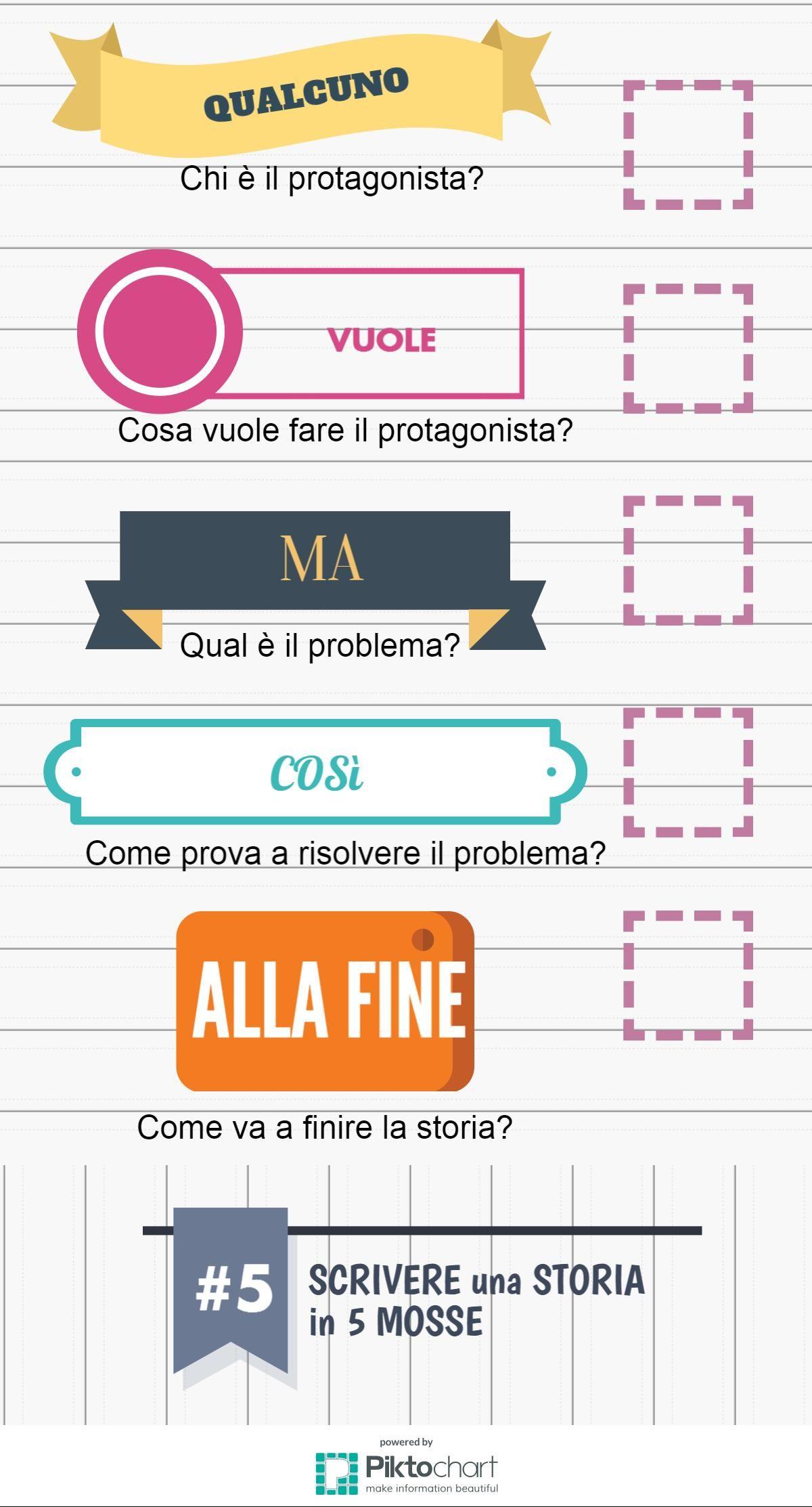 Pin By Anna Facchini On Italiano