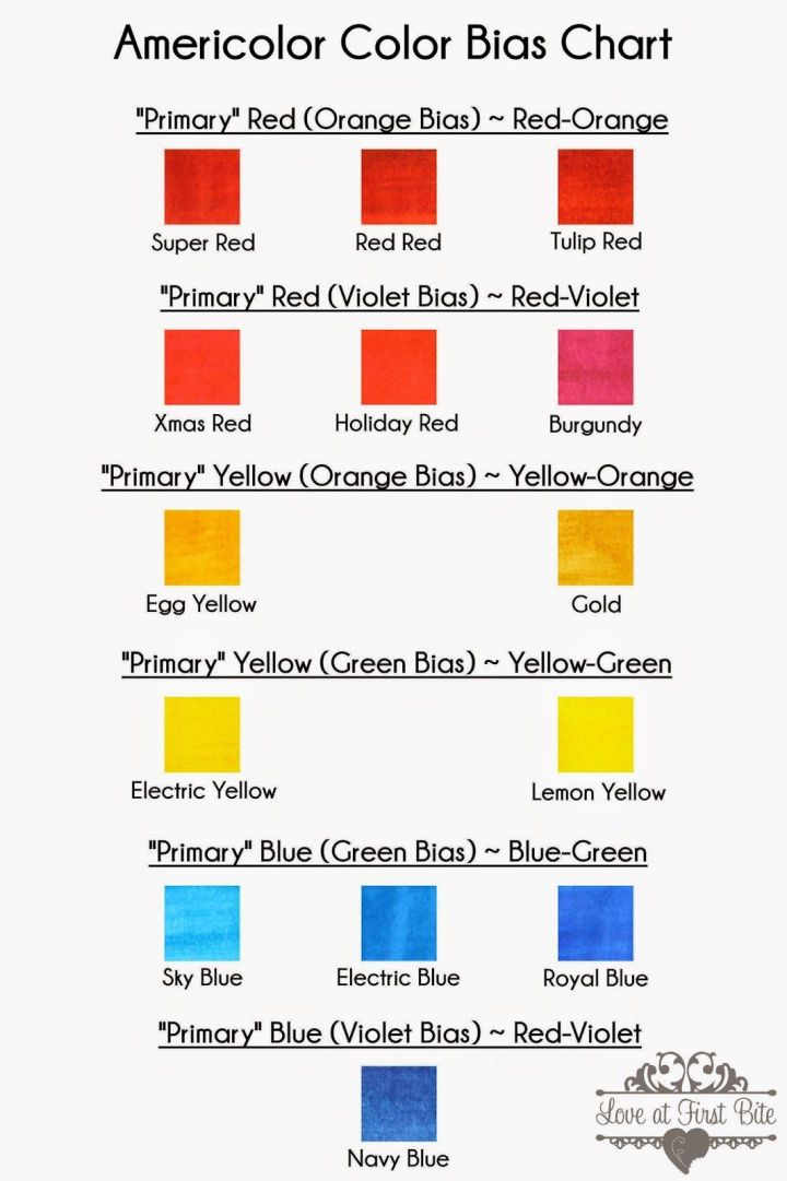 Americolor Food Coloring Mixing Chart Todayss