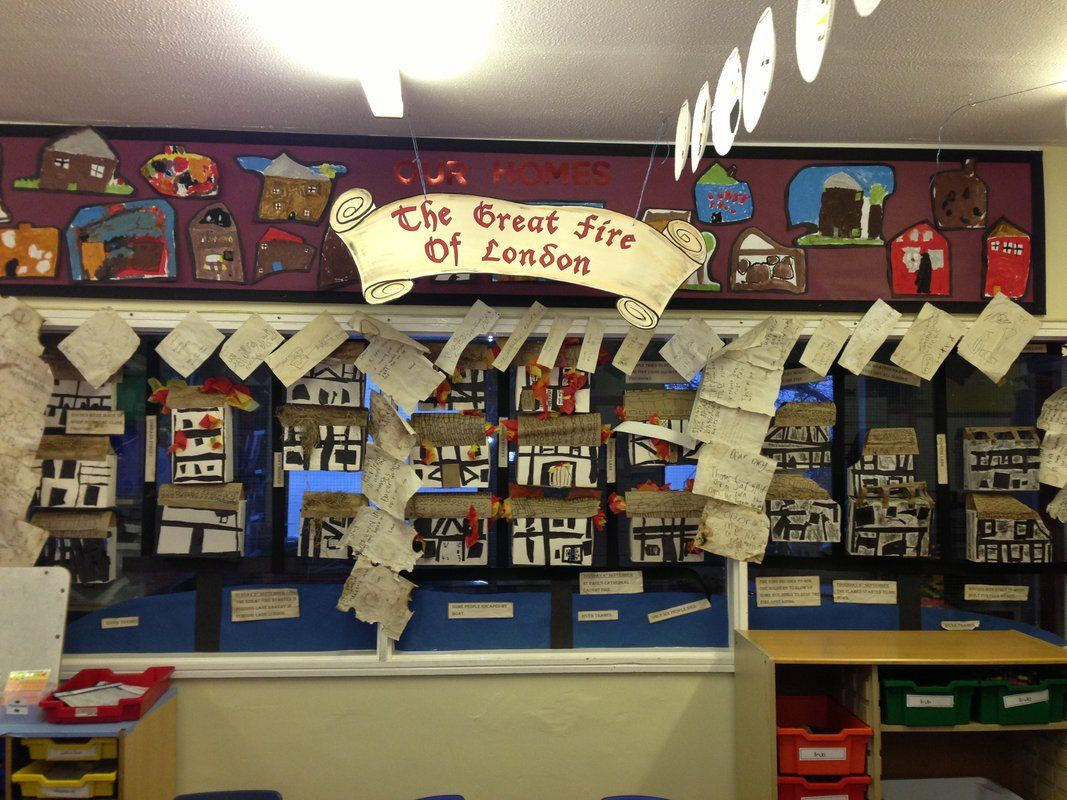 Great Fire Of London Classroom Displays