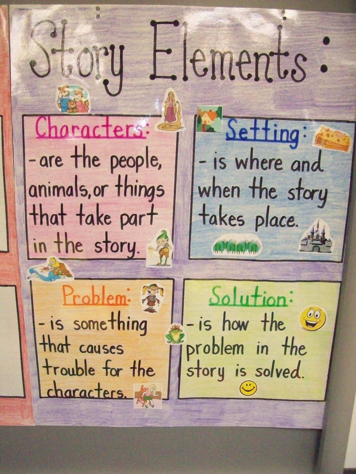Story Elements Chart Character Setting Problem And Solution