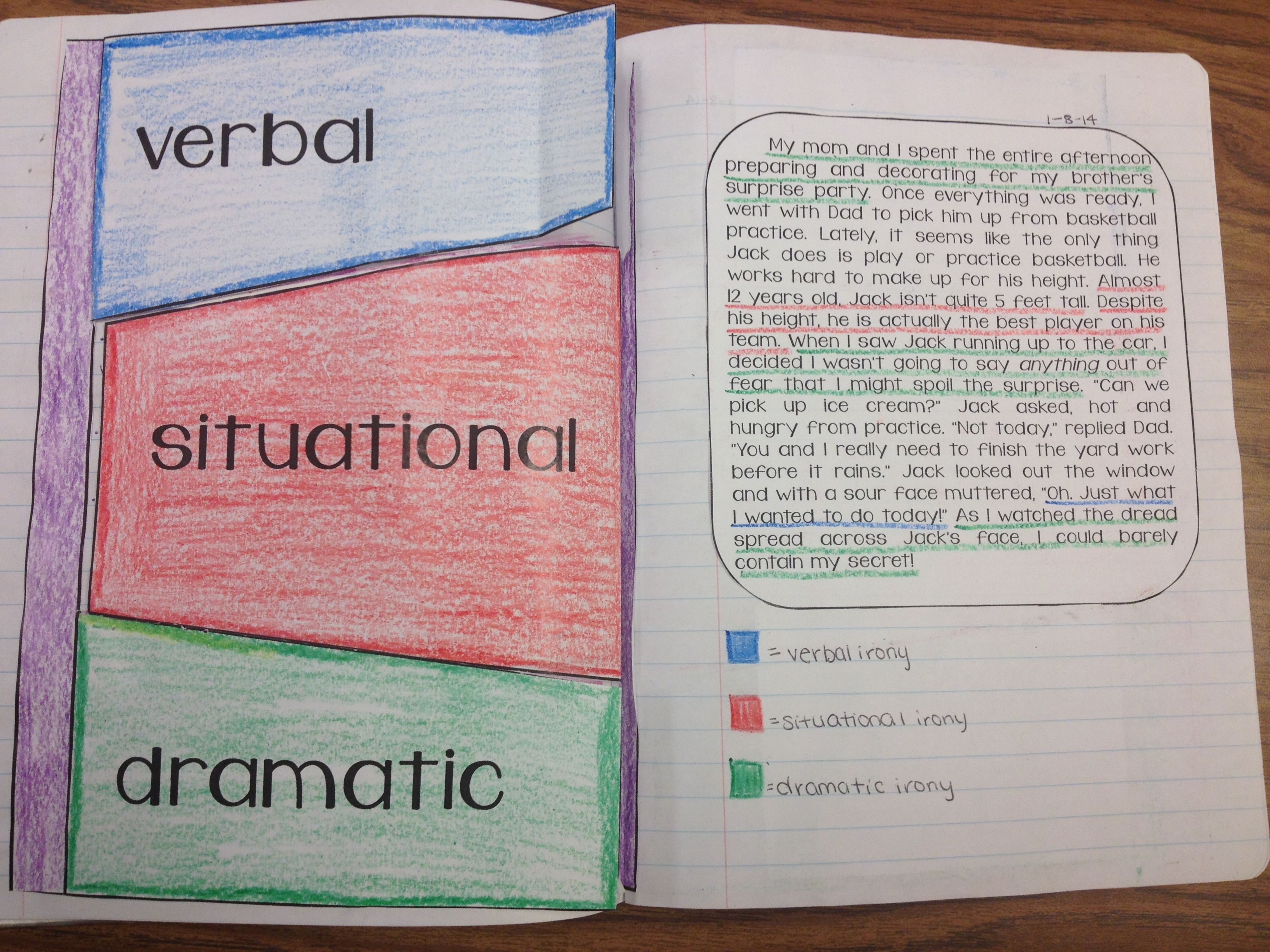 Good Idea For Reinforcement Verbal Irony Situational