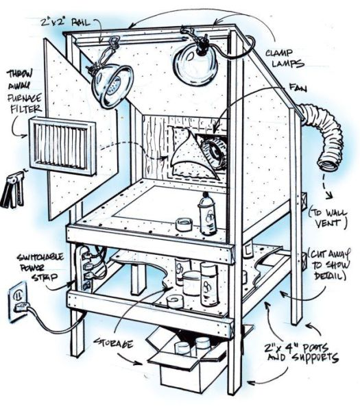 Toy Inventor S Notebook Stairwell Spray Booth Diy Paint
