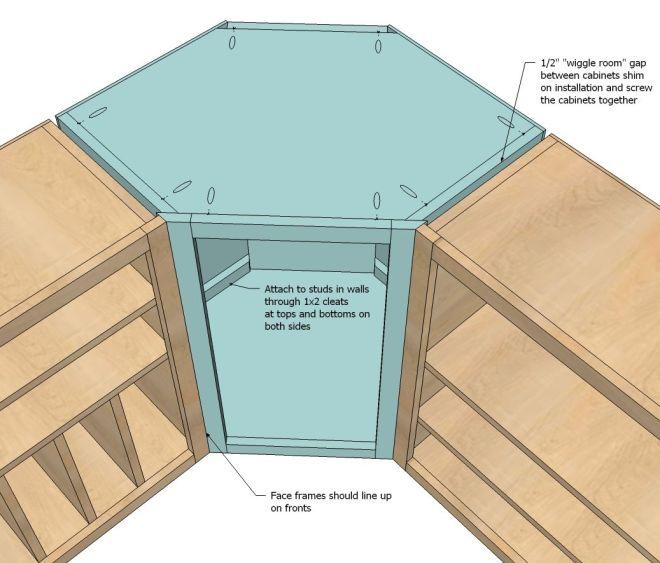Ana white build a wall kitchen corner free and