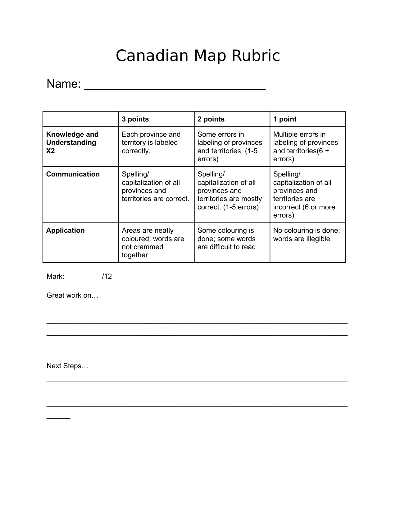 Canadian Map Rubric Resource Preview