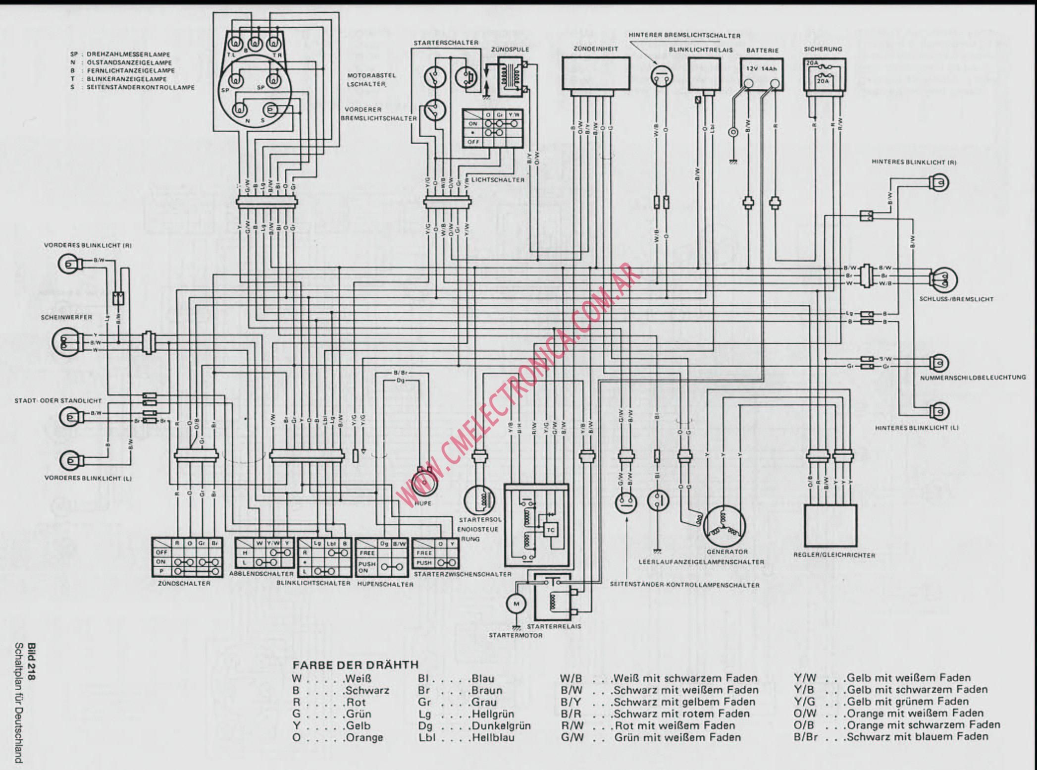 Suzuki Ax100 Wiring Diagram Electrical Schematics Motorcycle Diagrams Gt750 Dr 200 Comfortable Bandit