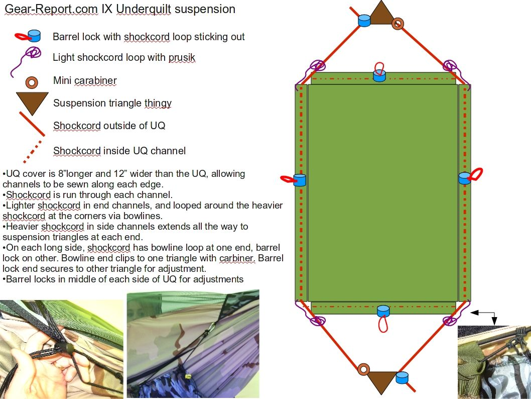 How To Make A Diy Insultex Camping Hammock Underquilt