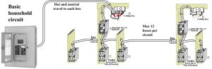 Basic Home Electrical Wiring Diagrams, File Name : Basic