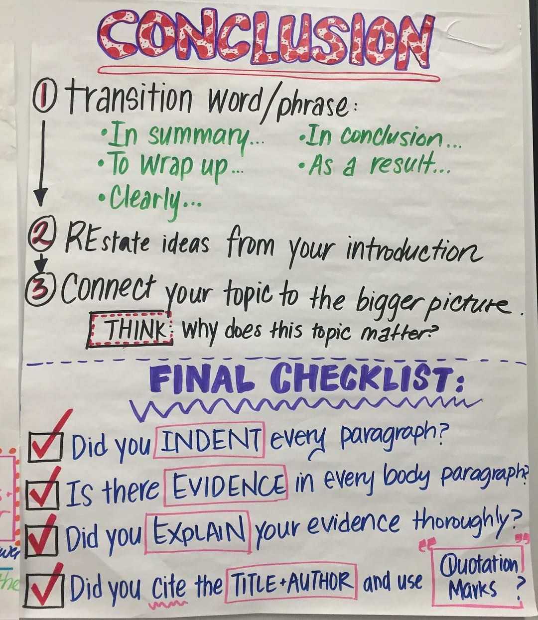 The Concluding Paragraph Anchor Chart Image Only But