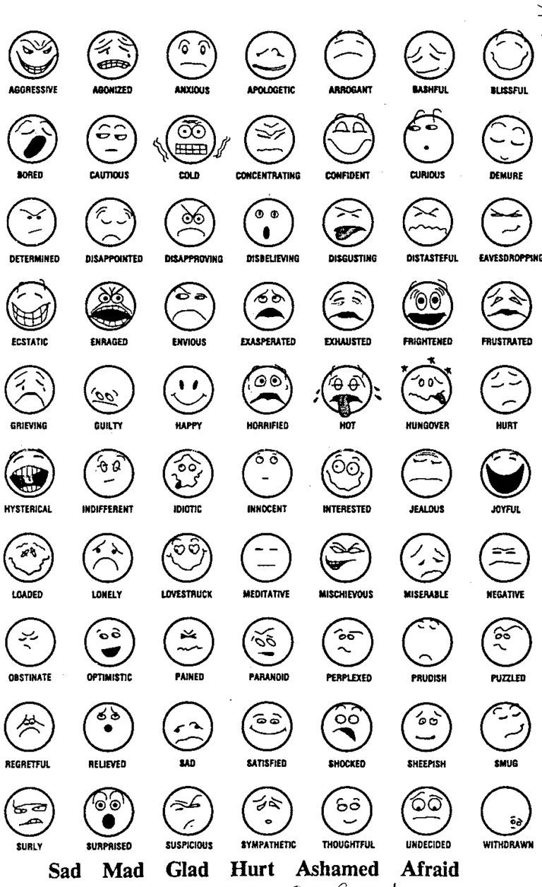 Facial Expressions Coloring Page This Was Re For Feeling Faces