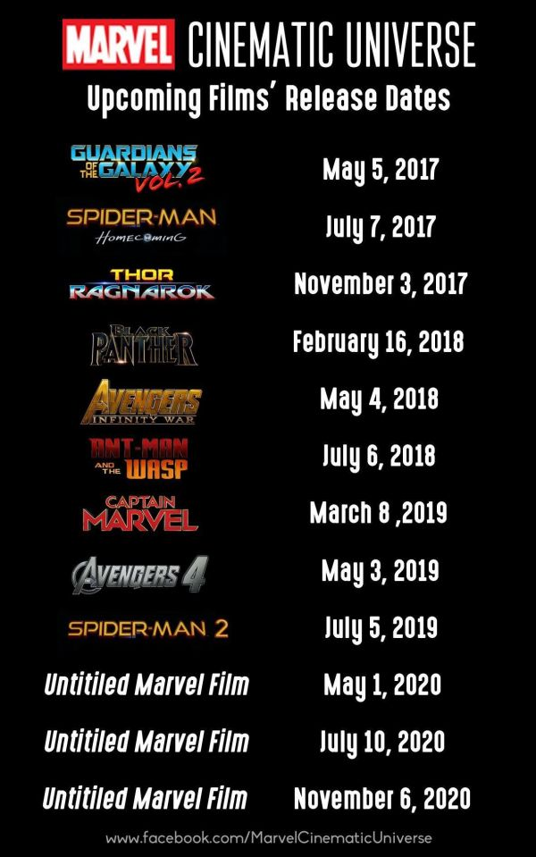 Best 25+ Marvel movie schedule ideas on Pinterest | Marvel ...