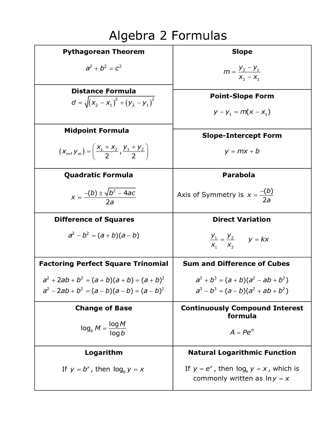 Pumpkin Advanced Algebra Worksheet
