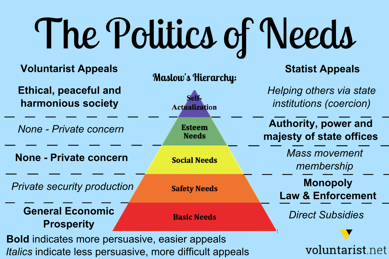 Maslow S Hierarchy Of Needs Business Examples