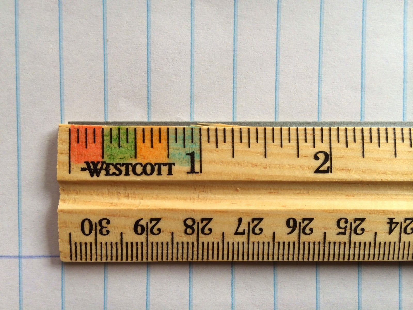 Teaching Fractions Of An Inch Color The Ruler